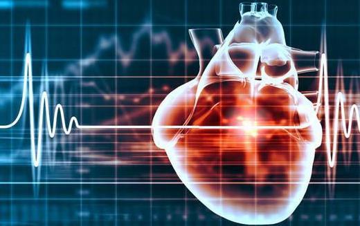 什么是心肌肥厚?心肌肥厚有哪些症状?