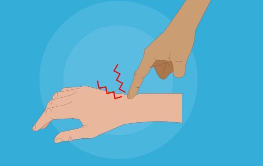 骨囊肿是怎么形成的?骨囊肿的症状是什么