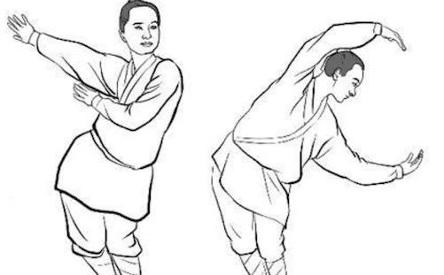 最早的体育疗法 秦汉时期的导引术