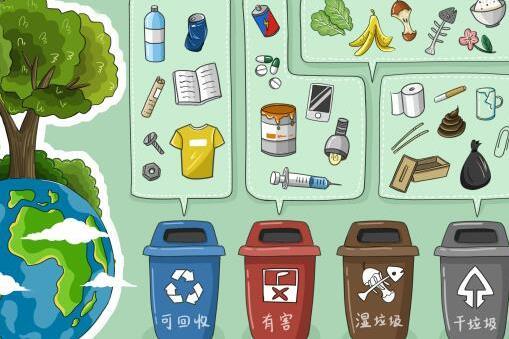 垃圾分类六大问题是哪些?为什么要垃圾分类?垃圾分类标准是什么?