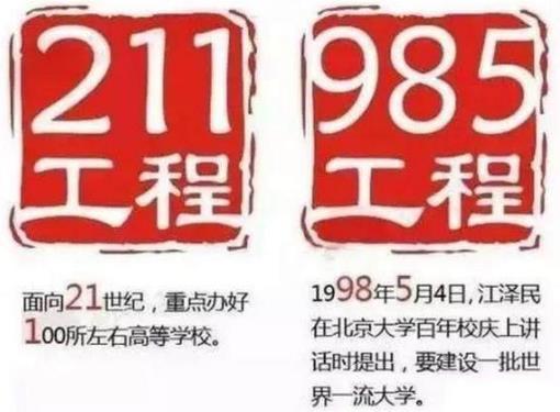 [985大学名单]985 211是什么意思?985大学和211大学的区别?附985 211大学名单