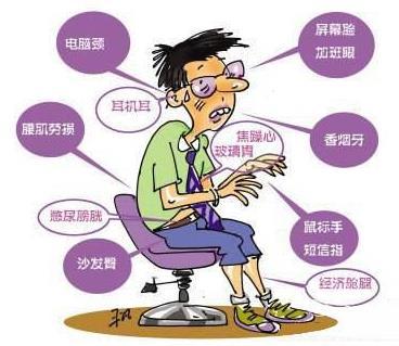 时髦病是什么意思?临床表现:拖延症、手机依赖症、星座控等
