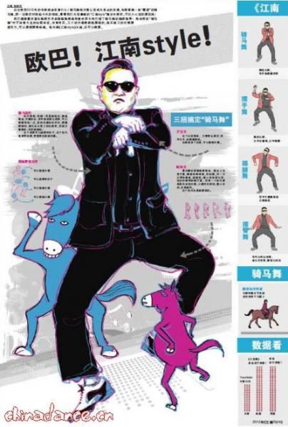 江南style教学舞蹈酸碱:鸟叔江南Style反思舞分视频盐课后骑马图片