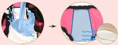 女人月经期如何挑选生理内裤?如何正确选购女性经期生理内裤