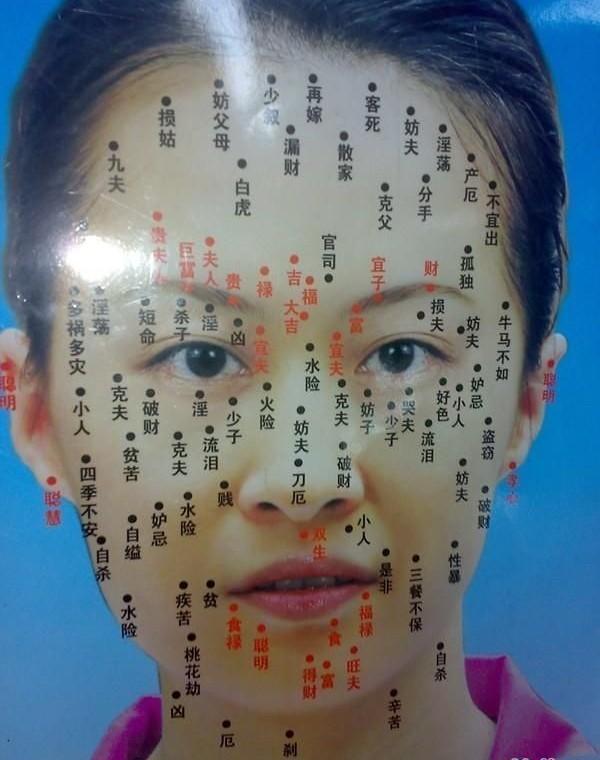 痣的位置与命运图 脸上长痣的位置与命运图解