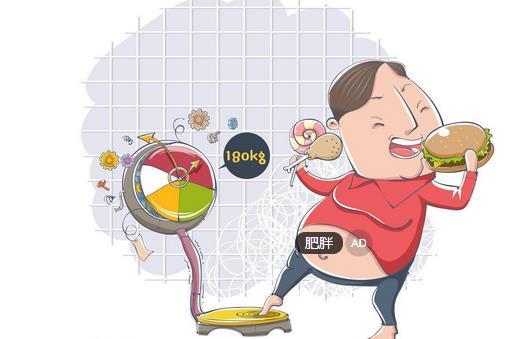 【减肥误区】冬季减肥应避免的误区