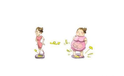 白领如何在上班中控制自己的体重