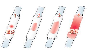 【月经量多】月经量多是什么原因_月经量多有血块_月经量大时间长