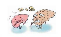 乙肝患者的保健措施