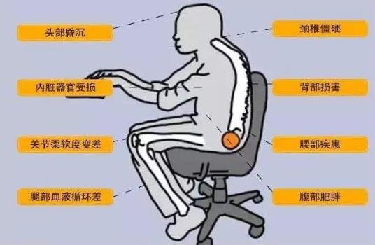 久坐的8大危害 五个简单的动作摆脱久坐危害