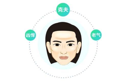 注定长寿的人脸上都有这一特征