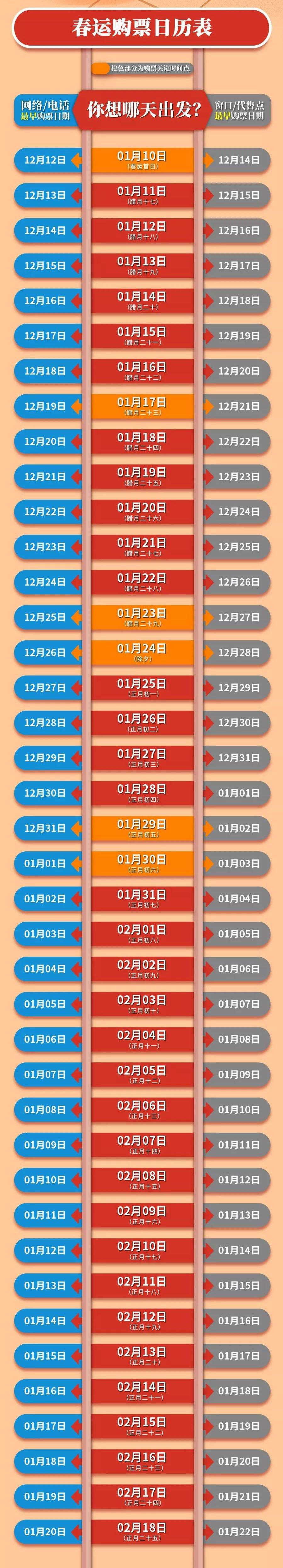 2020春运动车票什么时候可以购买 2020年春运购票日历表(全)
