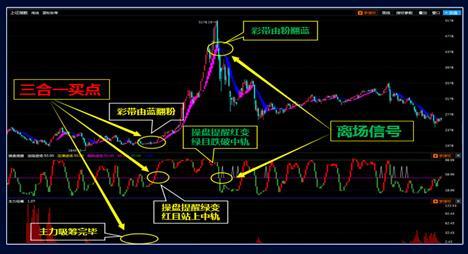 智能化决策炒股更高效 财源股票助你锁定目标!
