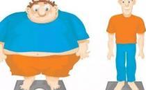 内脏脂肪是怎么形成的 内脏脂肪高有哪些症状 怎么减掉